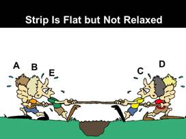 strip is flat but not relaxed