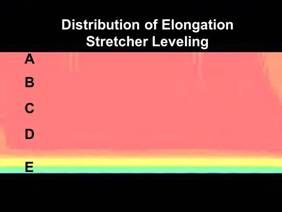 distribution of elongation - stretcher leveling